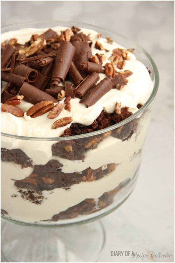 Top Trifle Dessert Recipes